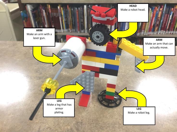 Lego Monster Mix Up 4.jpg